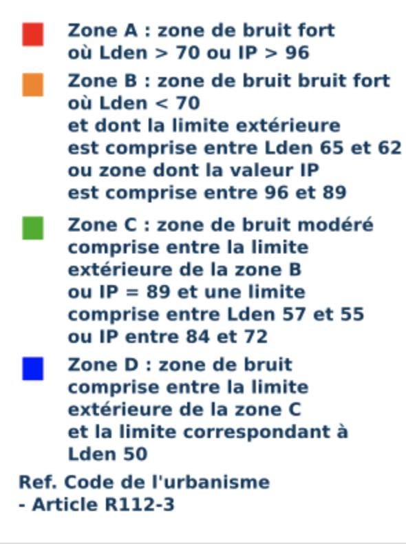 diagnostic bruit les 4 zones